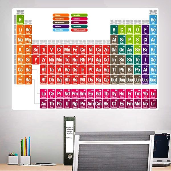 Vinilos Decorativos: Tabla periódica de los elementos