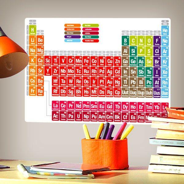 Vinilos Decorativos: Tabla periódica de los elementos en ingles