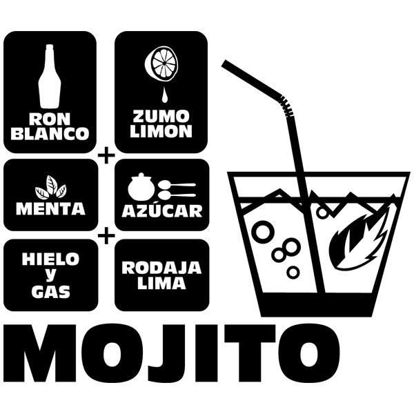 Vinilos Decorativos: Cóctel Mojito