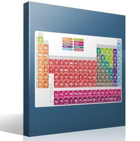 Vinilo infantil de la tabla de los elementos teleadhesivo vinilos decorativos tabla peridica de los elementos urtaz Images