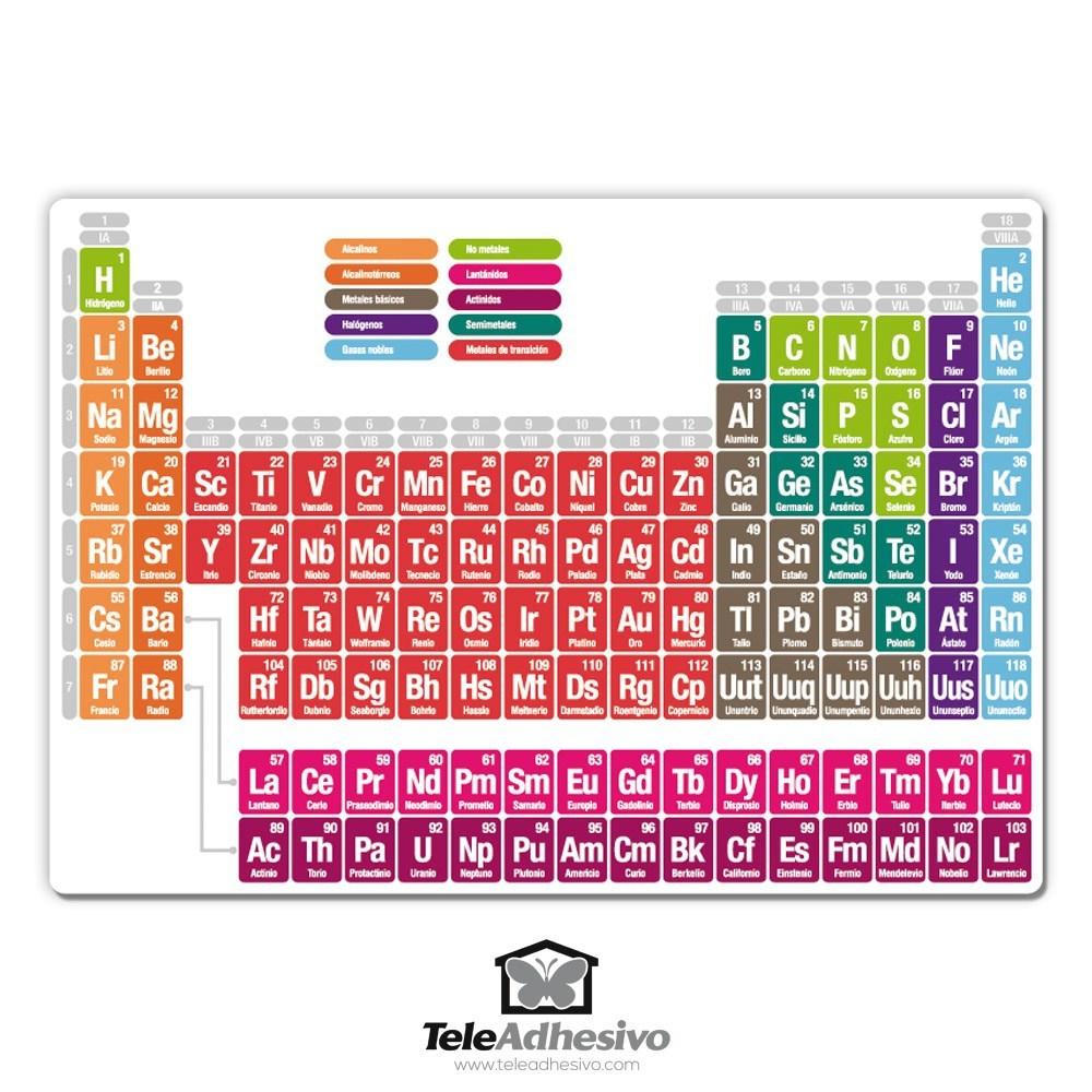 Vinilo infantil de la tabla de los elementos teleadhesivo vinilos decorativos tabla peridica de los elementos urtaz Image collections